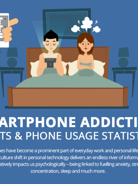 Cell Phone Addiction Facts & Phone Usage Statistics Infographic