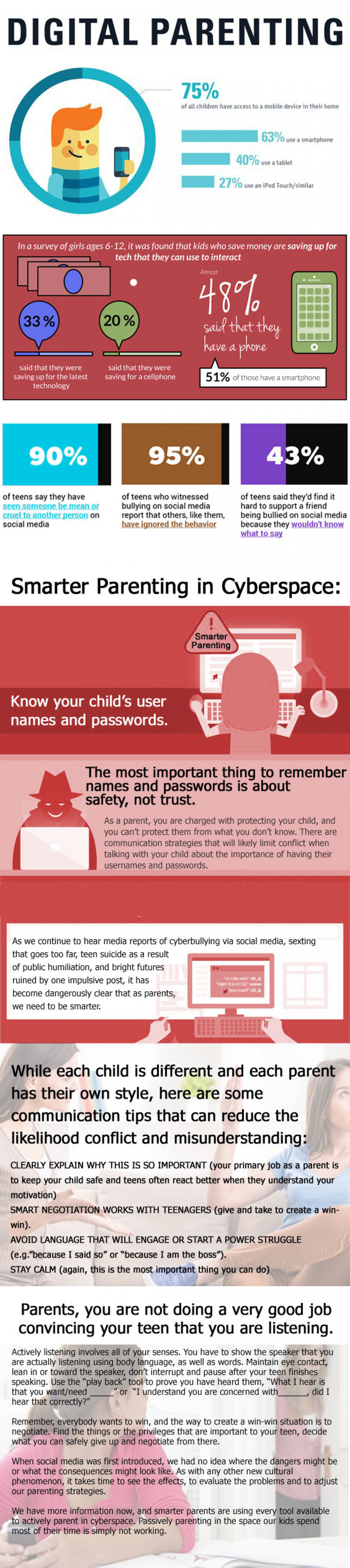 Cell phone monitoring software Infographic