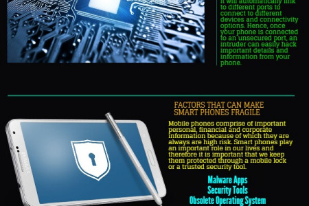 CellPhoneLock   Great App to Password Protect Your Mobile Infographic