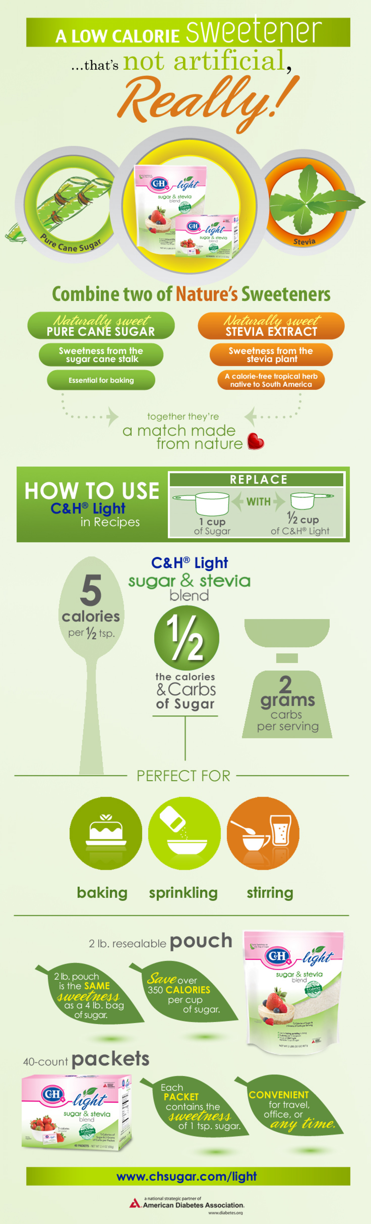 C&H® Light: Combining Two of Nature's Sweeteners Infographic
