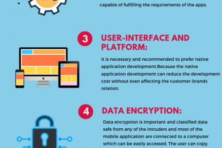 Challenges of enterprise mobile application development - How to tackle? Infographic