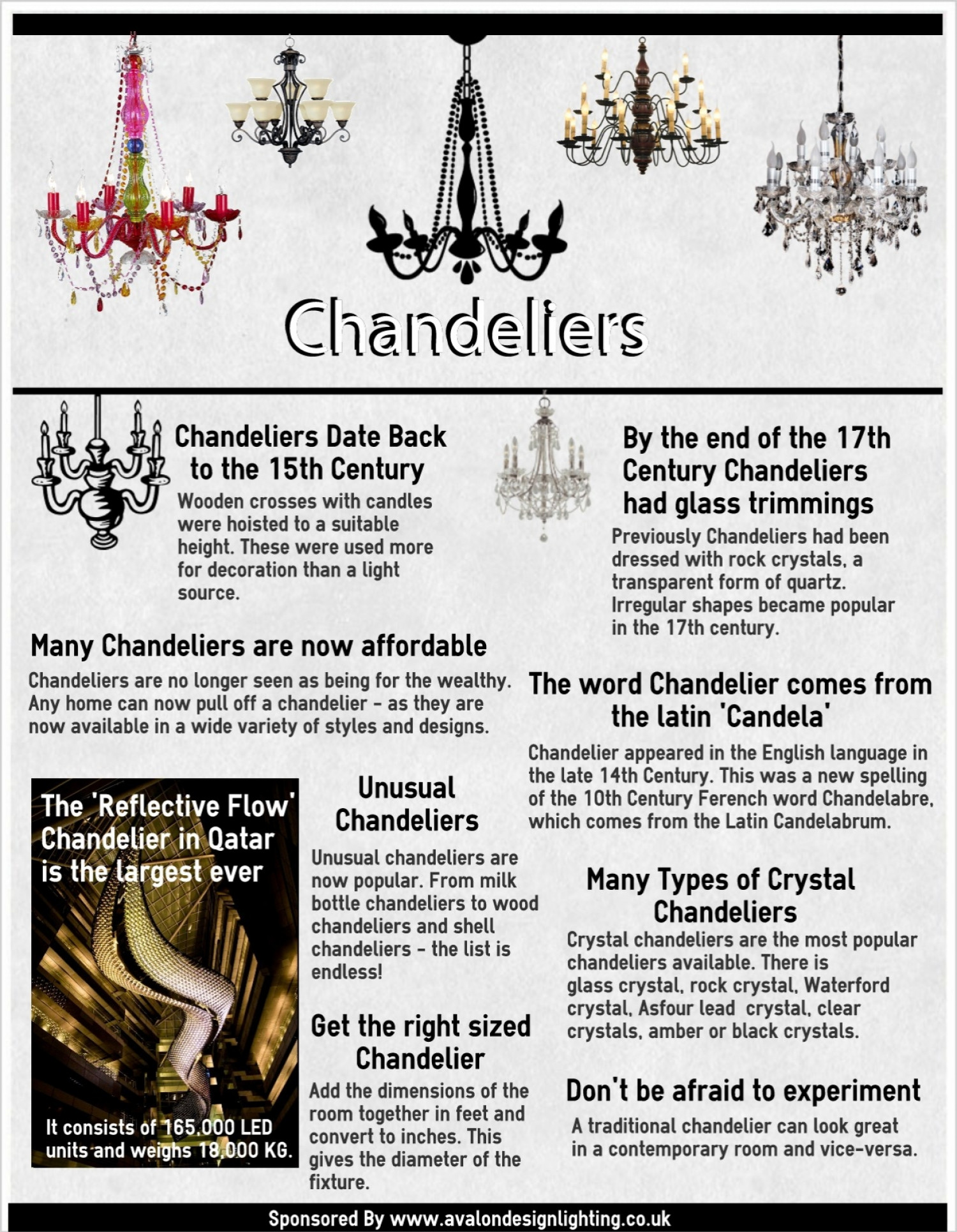 Chandelier Facts Infographic