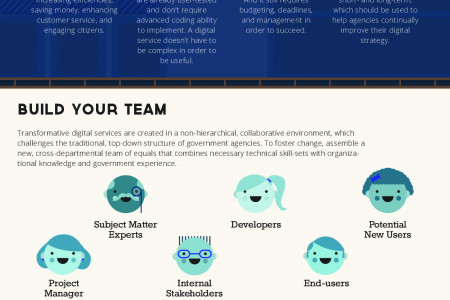Change Culture, Not Just Technology Infographic