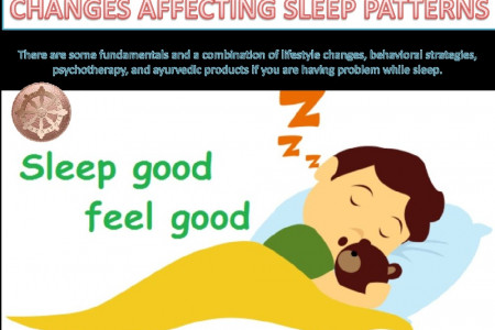 Changes Affecting Sleep patterns Infographic