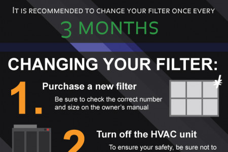 Changing Your Air Filter Infographic