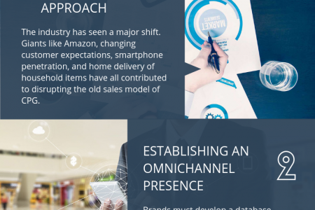 Channel Smart B2B – CPG, Customer Products, and Retail Infographic