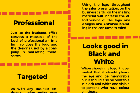Characteristic of Great Logos Infographic