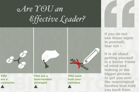 Characteristics of a Good Leader Infographic