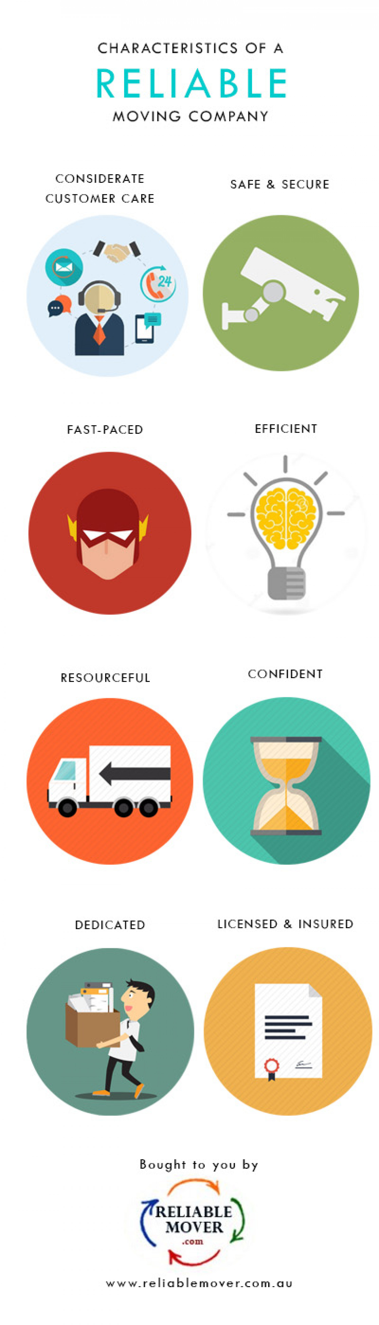 Characteristics of a Reliable Moving Company Infographic