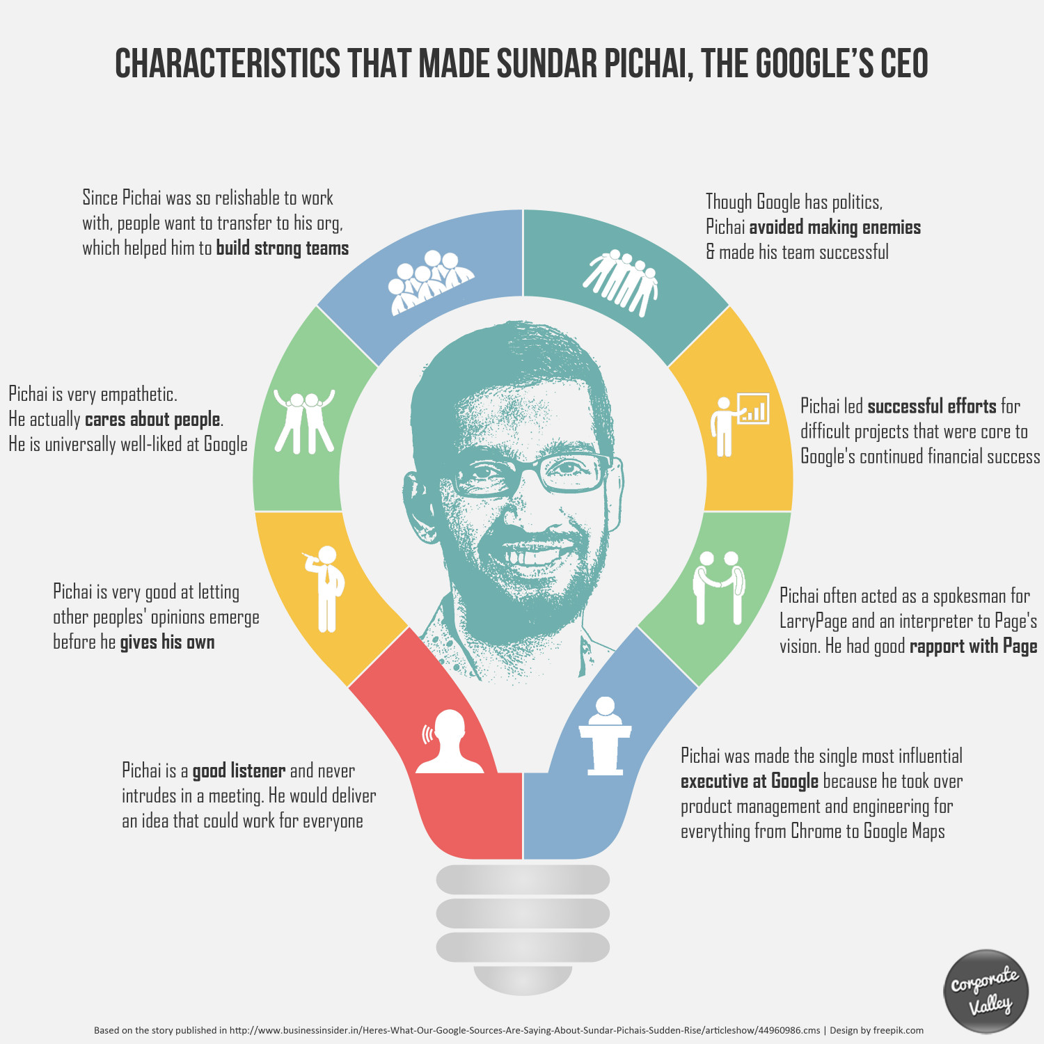 https://thumbnails-visually.netdna-ssl.com/characteristics-that-made-sundar-pichai-as-googles-ceo_55d8cbde58fc1_w1500.jpg