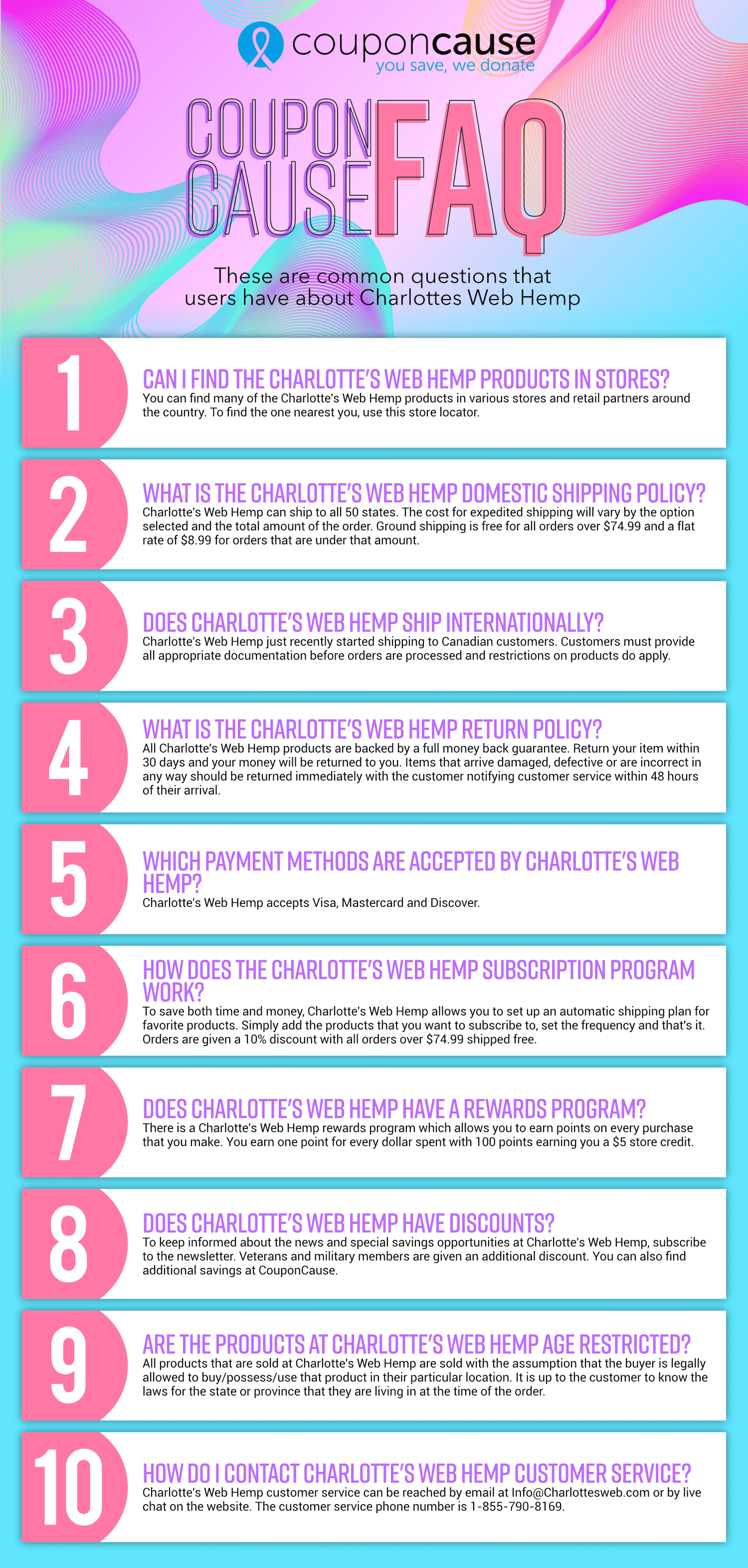Charlotte's Web Hemp Coupon Cause FAQ (C.C. FAQ) Infographic