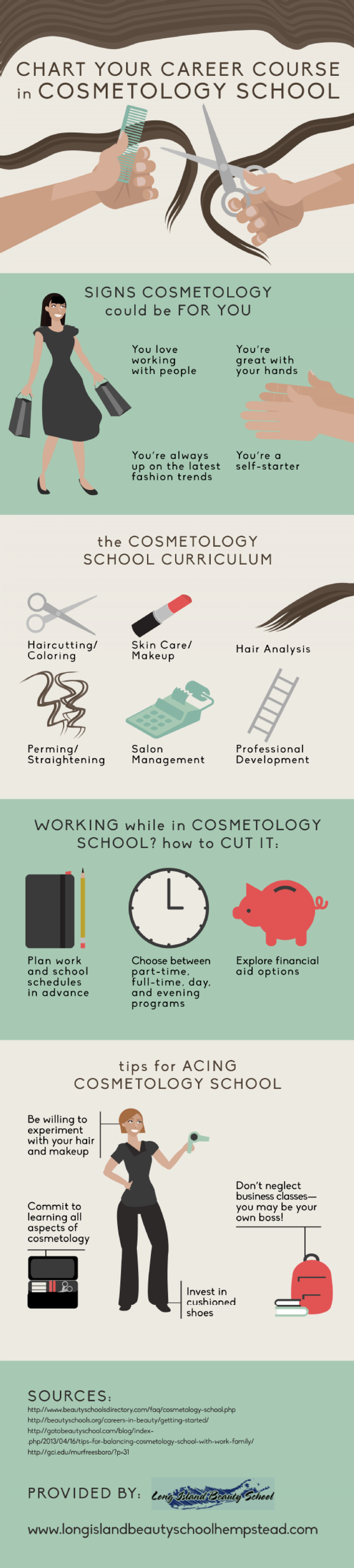 Chart Your Career Course in Cosmetology School  Infographic
