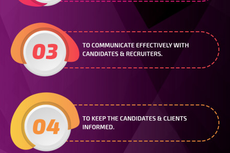 Charter Of Well Organized Medical Sector Recruitment Agency Infographic