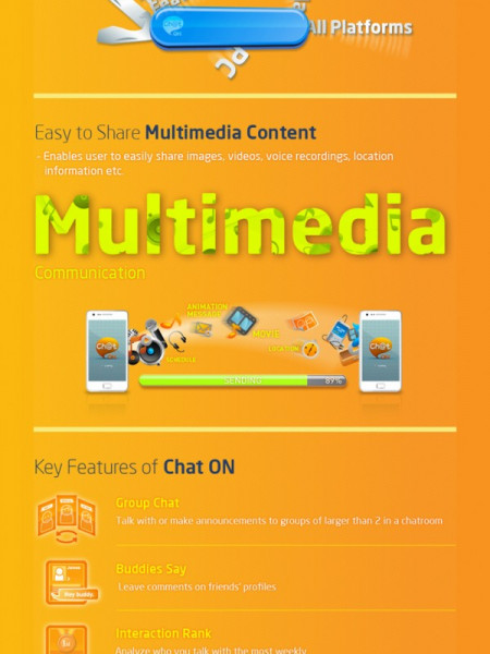 Chat and Share Your Life: ChatON by Samsung Infographic