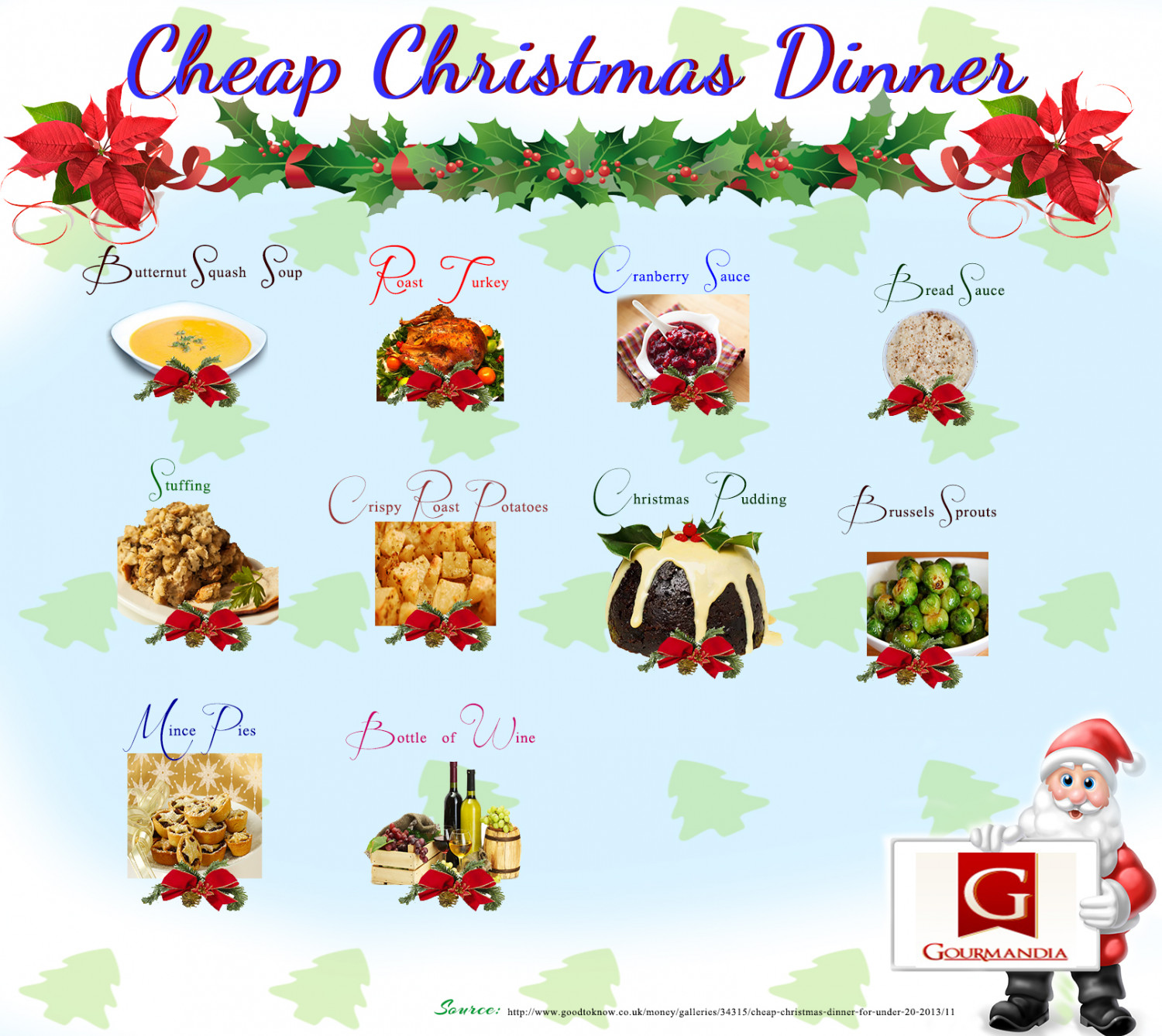 cheap christmas dinner infographic - Christmas Dishes Cheap