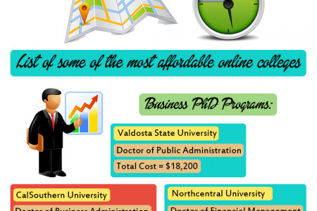 cheap online phd programs Infographic