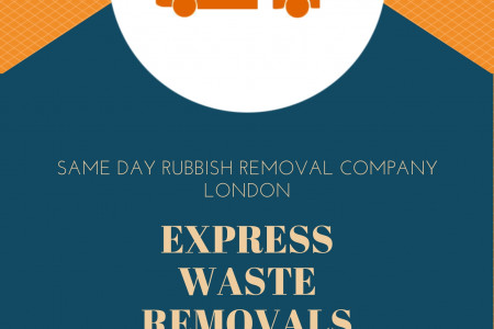 Cheap Rubbish Removal London Infographic