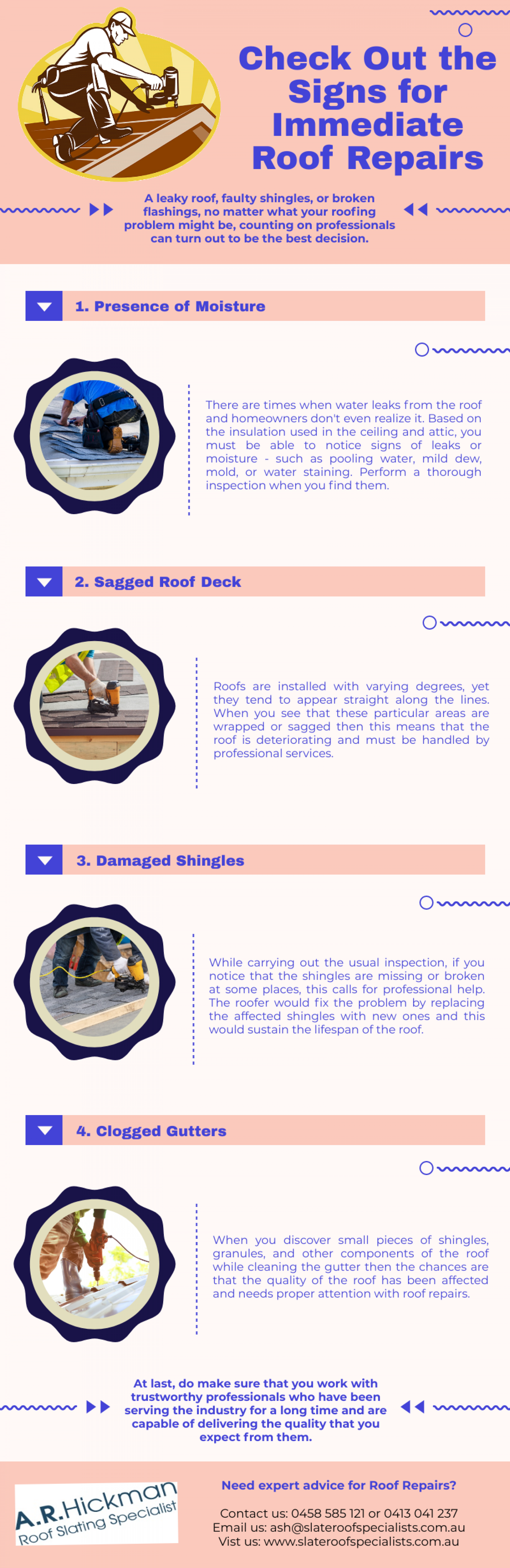 Check Out the Signs for Immediate Roof Repairs Infographic