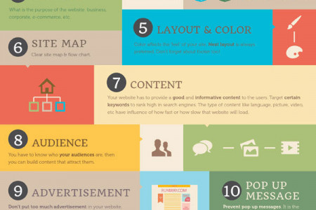 Check Points To Develop a Website Infographic