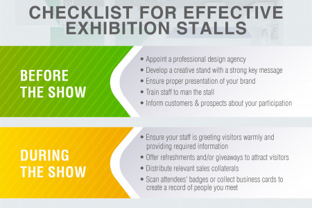 CHECKLIST FOR EFFECTIVE EXHIBITION STALLS Infographic