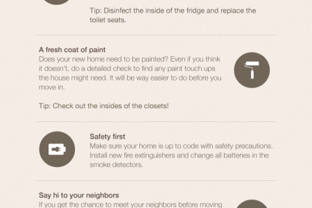 Checklist For Moving Into A New Home  Infographic