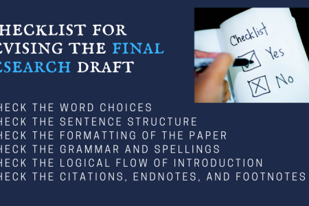 Checklist for revising the final research draft Infographic
