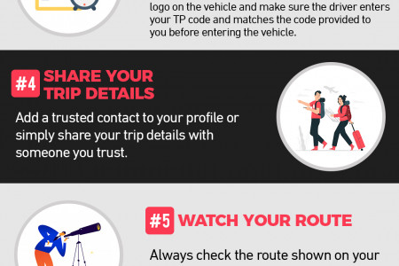Checklist for Rider Safety Infographic