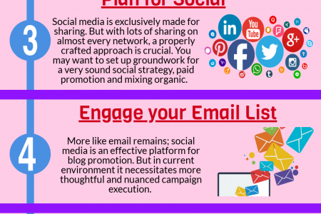 Checklist for Successful Blog Promotion Infographic