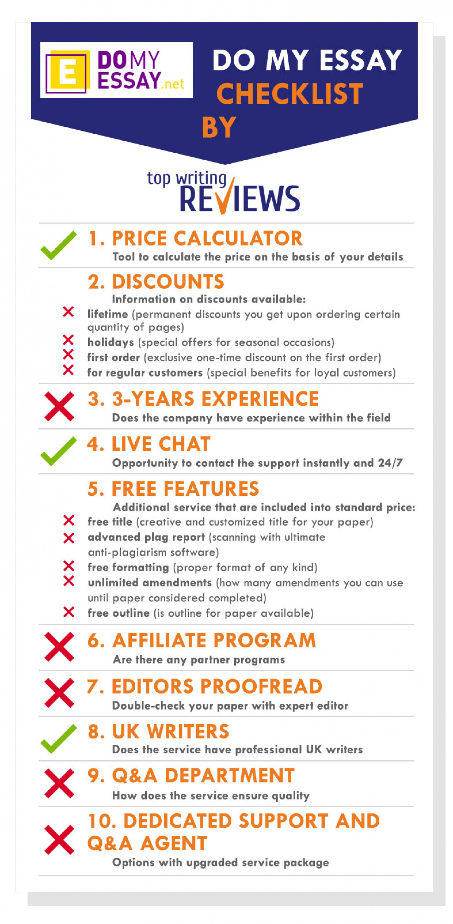 Checklist review on DoMyEssay writing service by TopWritingReviews Infographic