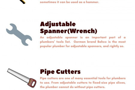 Checkout The Best Plumbing Tools in 2021 Infographic