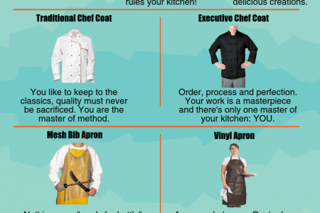 Chef-O-Scope: What Your Chefwear Says About You - TigerChef Infographic