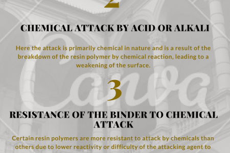 Chemical Resistance Applications Infographic