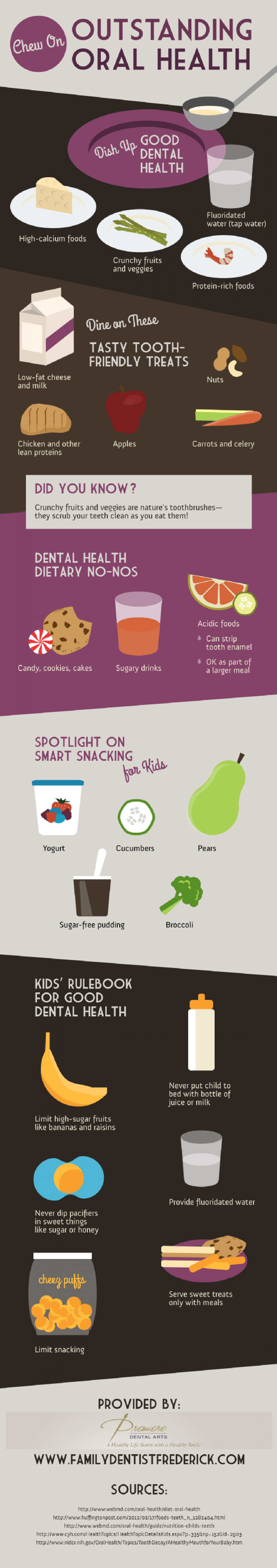 Chew On Outstanding Oral Health Infographic