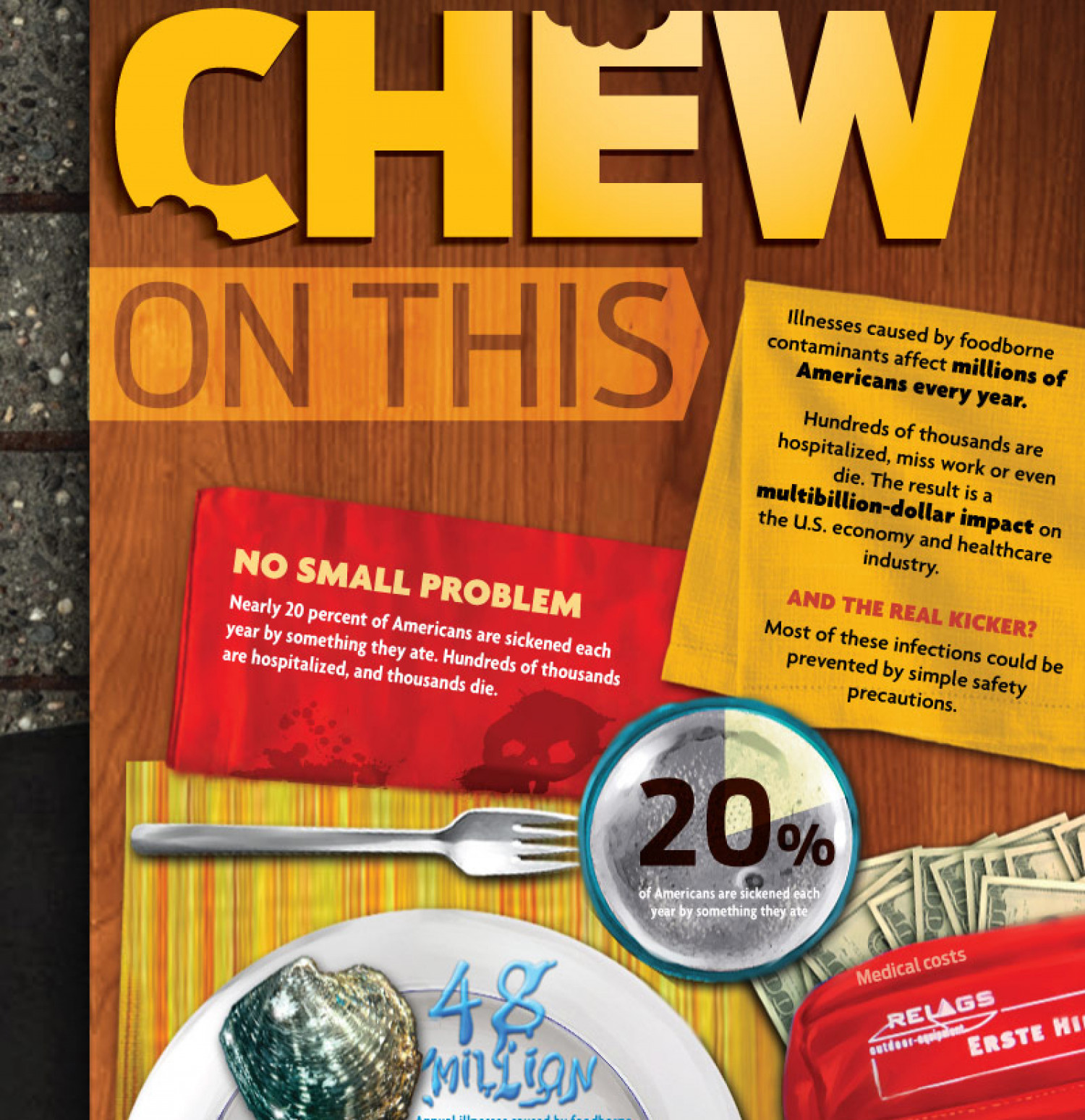 Chew On This Infographic