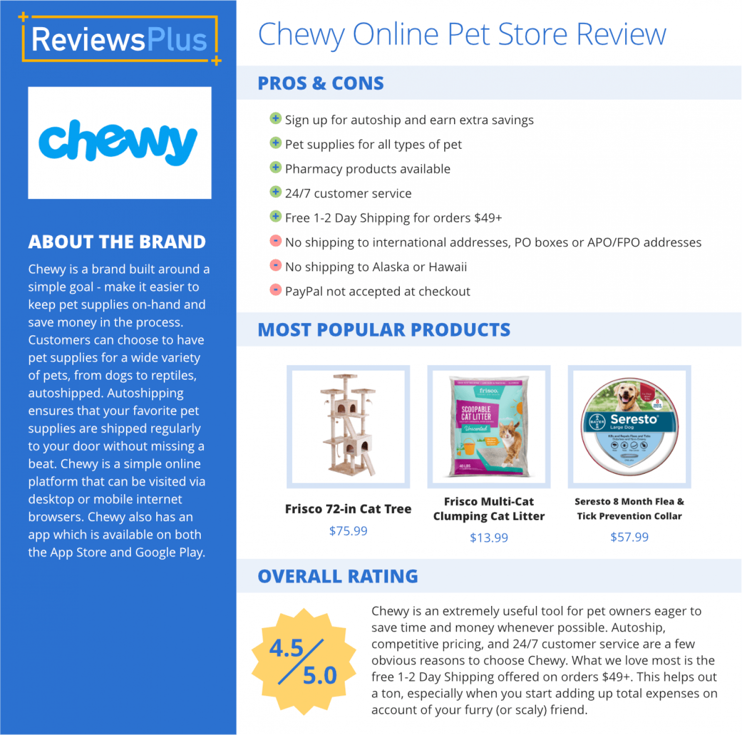 Chewy Online Pet Store Review - ReviewsPlus Infographic