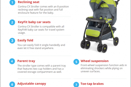 Chicco Cortina CX Stroller: A perfect Companion for Your Baby! Infographic
