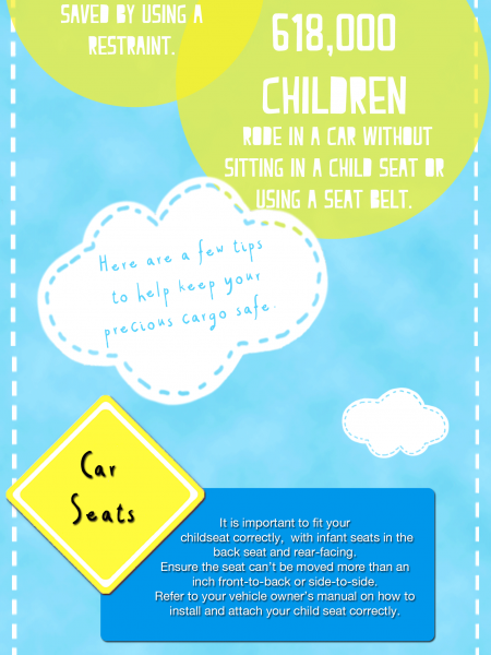 Child Car Safety Tips Infographic