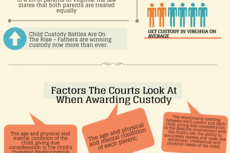 Child Custody Laws Virginia Support Lawyer Reporting Stats