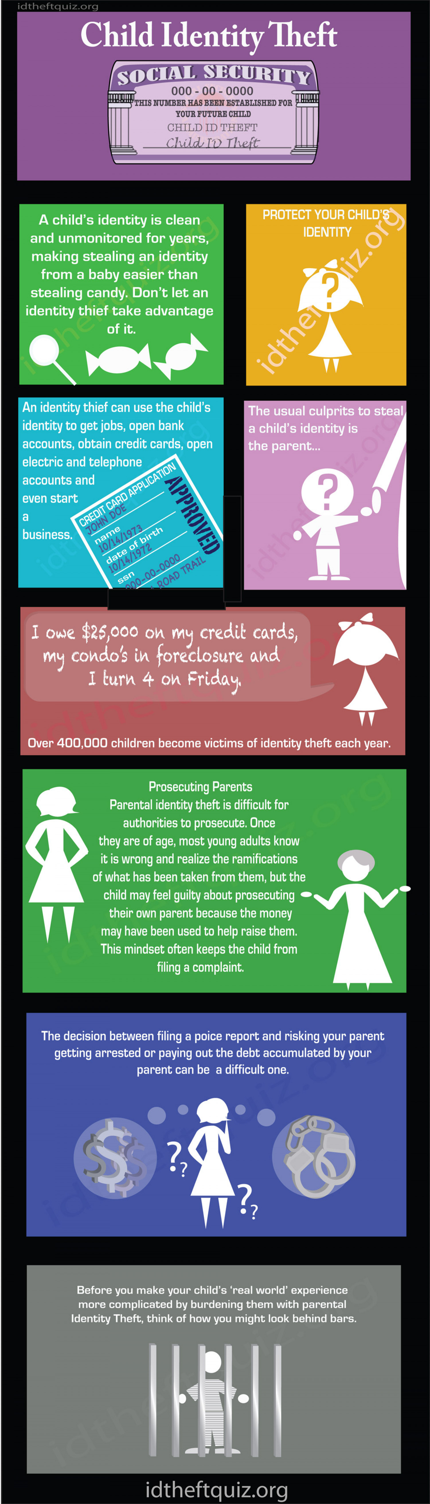 Child Identity Theft Infographic