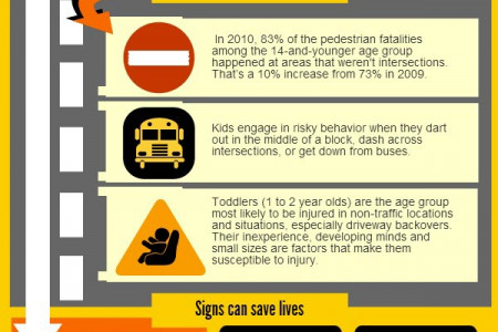 Child pedestrian tragedies are close to home Infographic