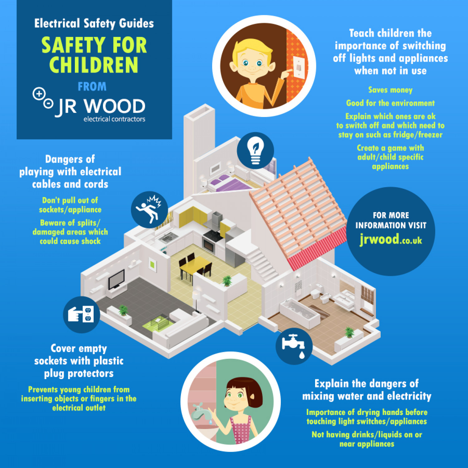 Child Safety | JR Wood Infographic