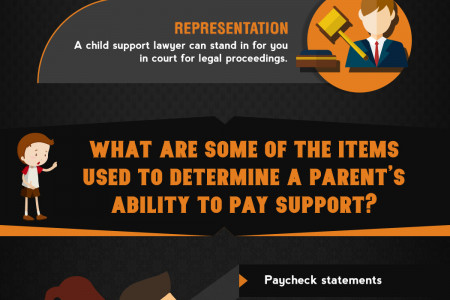 Child Support Calculation Guidelines Infographic