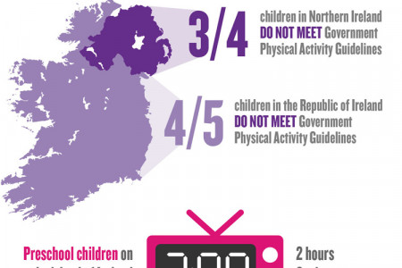 Childhood Obesity. The Facts Infographic