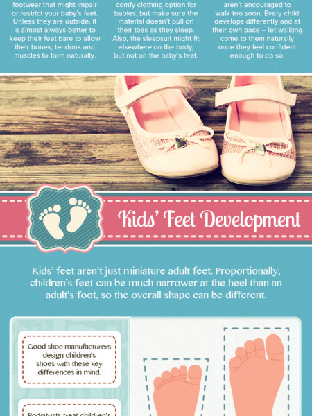 Childrens Foot Health Infographic