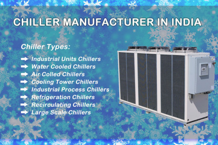 Chiller Manufacturer in India Infographic
