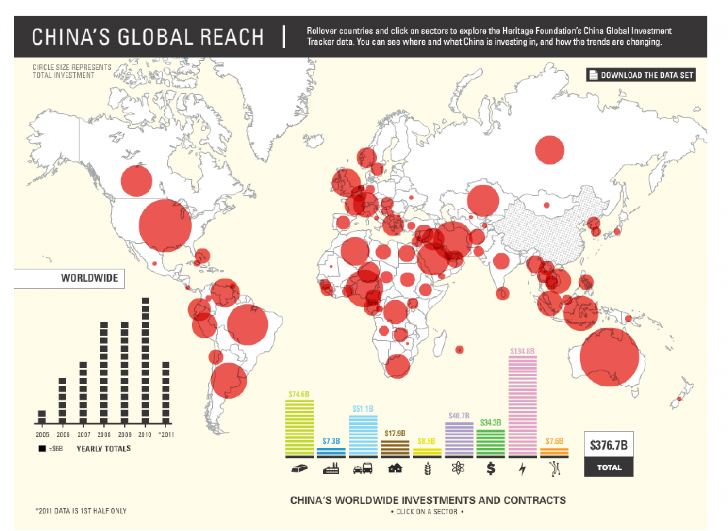 China's Global Reach Infographic