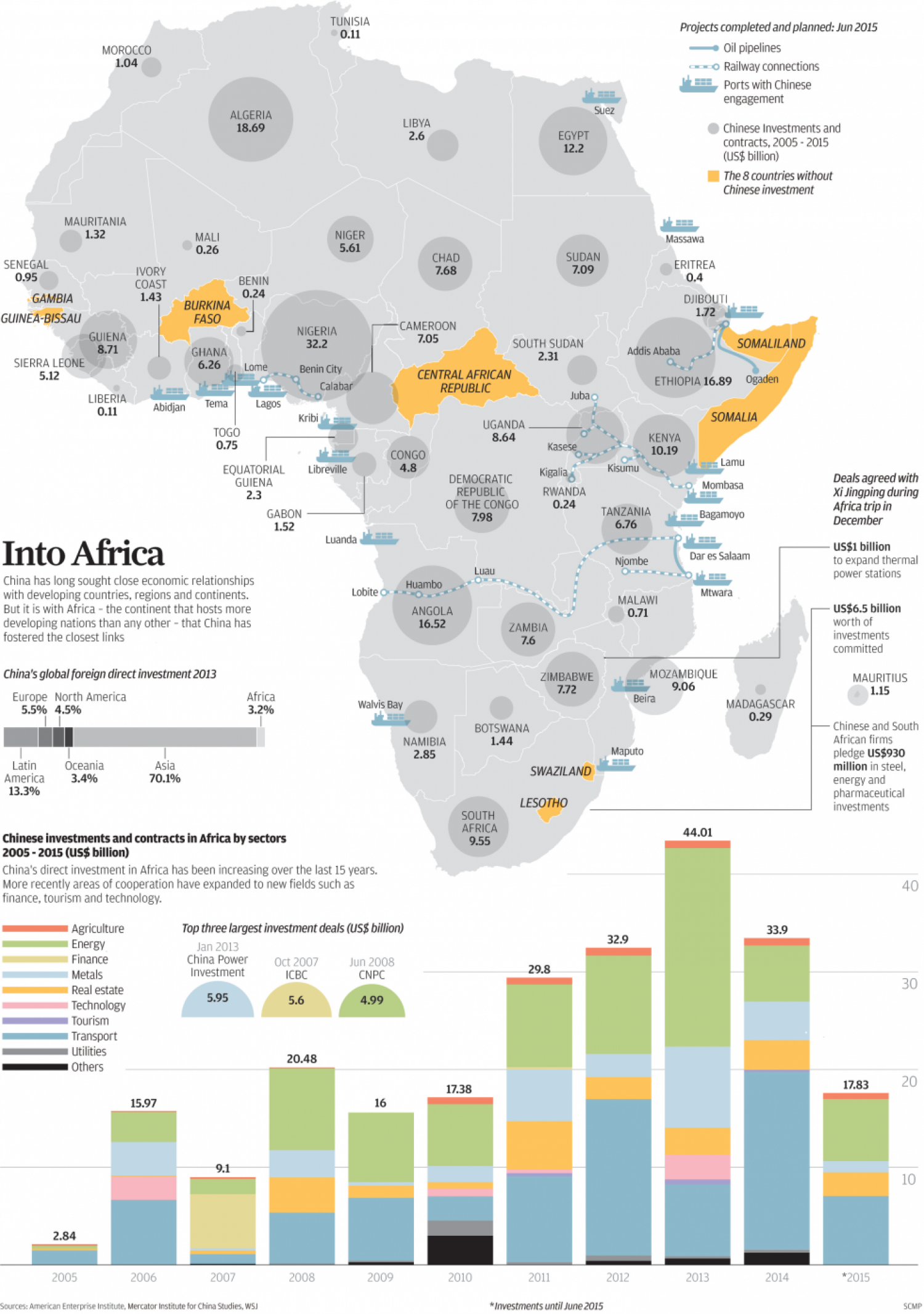 chinese investment in africa Stratfor vice president of africa analysis mark schroeder discusses african countries' dependence on chinese investment for their own economic development.