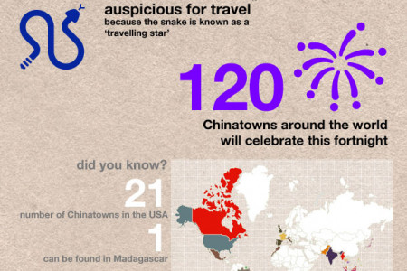 Chinese New Year 2013 Travel Facts Infographic