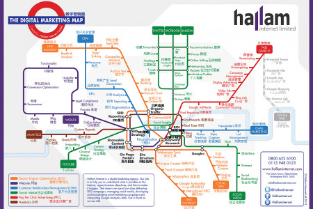 Chinese Version: The Digital Marketing Map Infographic