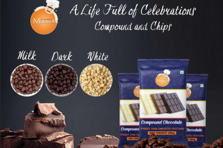 Chocochips Infographic